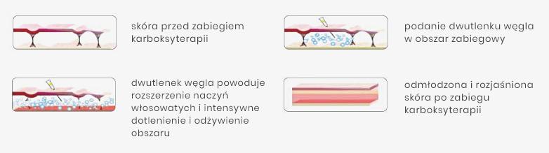 PRIVE-CLUB slide